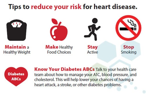 Reduce-Risks-Heart-Failure