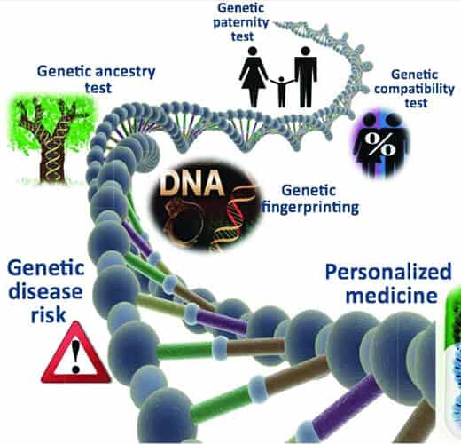 benefits of dna testing