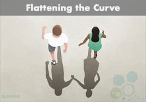 flattening-the-curve-covid19
