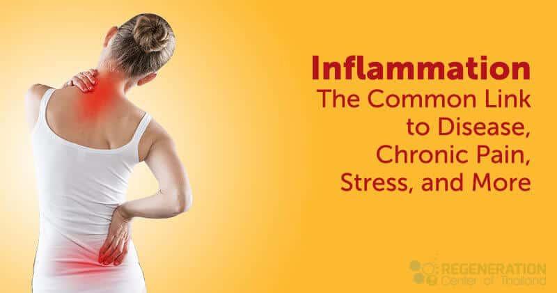 inflammation-stemcells